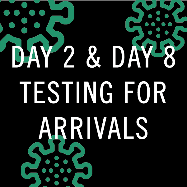 Day 2 and 8 PCR Testing